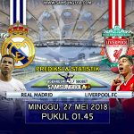 Statistik & Rekor Pertemuan Real Madrid vs Liverpool