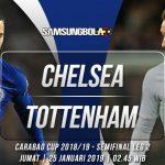 Prediksi Chelsea vs Tottenham 25 Januari 2019